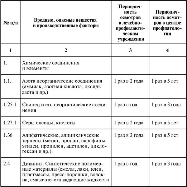 Скачать комплект производственных инструкций по эксплуатации электроустановок