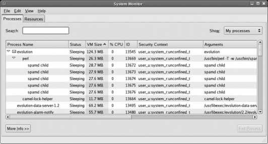 4 9 1 1  Monitoring process information graphically in GNOME