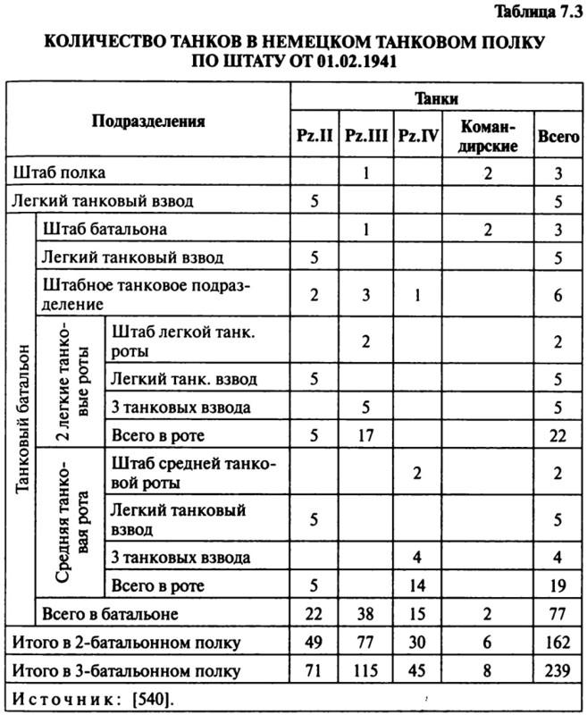 штатная численность пехотной дивизии в ссср
