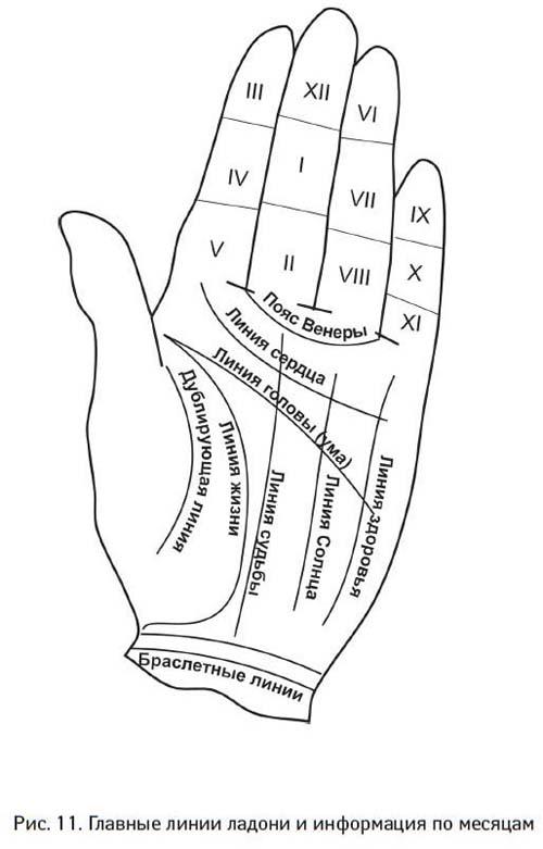 Протез сустава пальца ноги