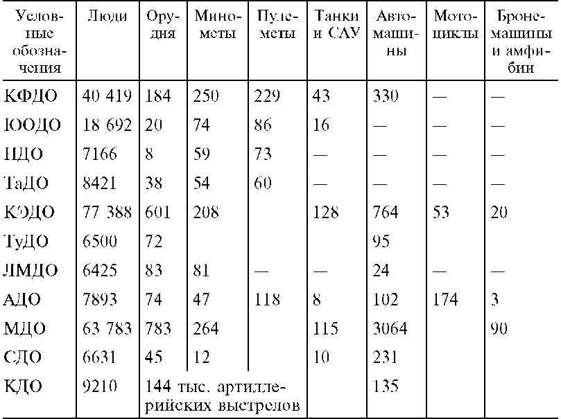 удачные операции морской пехоты в вов