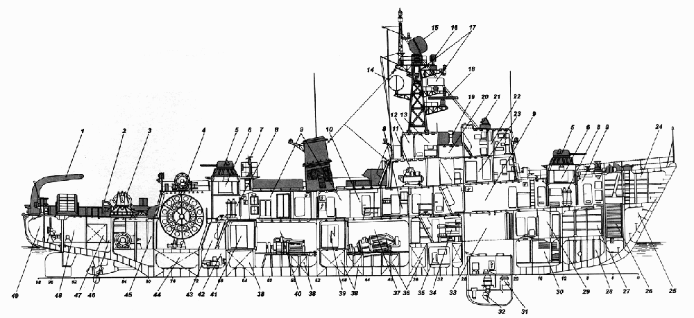 266 (МТ-86 и МТ-53):