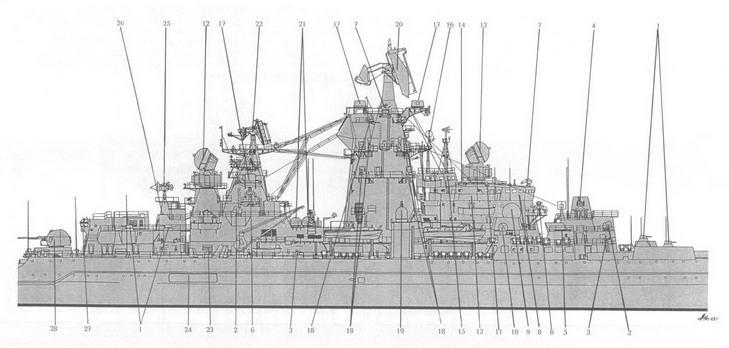 Книга: Ударные корабли.