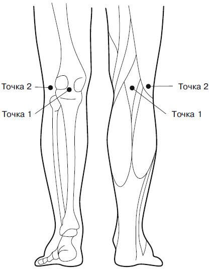 Точечный массаж при болезни суставов используются для маркировки суставов спортсменов при циклосъёмке