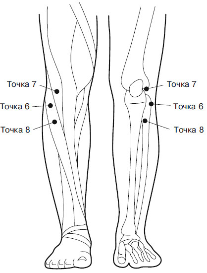 купить бандаж на коленный сустав в москве