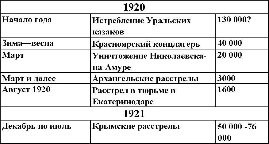 1937. �������������� �������
