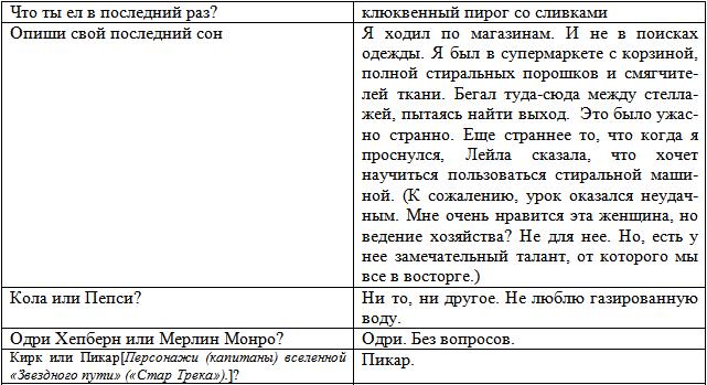 \опера\ - кисло- сладкaя принцесса нила (mamka)