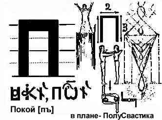 Буковник ВсеЯСветной Грамоты