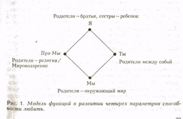 Погосподарська книга Форма 1 - картинка 1
