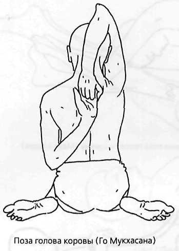 Секс самоудовлетворение для женщины с точки зрения аюрведы