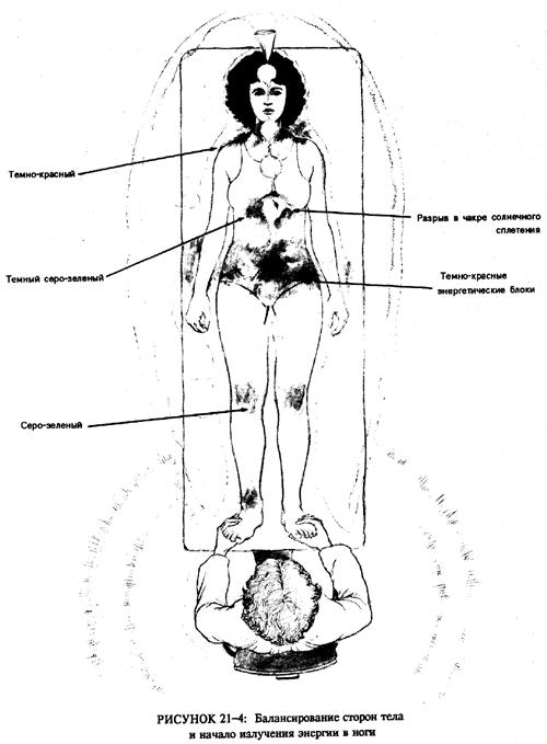 Биополе загрязнение через секс