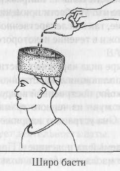 Аюрведа и панчакарма. Методы исцеления и омоложения