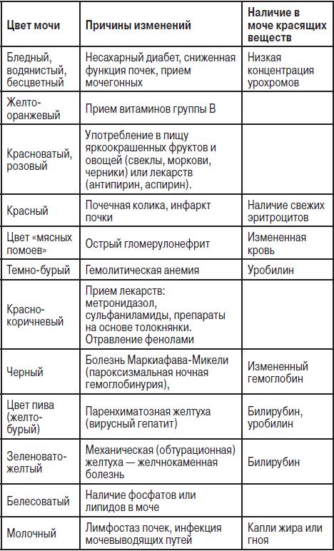 Справка из наркологического диспансера Школьная улица (деревня Яковлево)