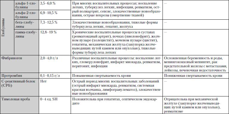 tsistit-lechenie-narodniy-sposob