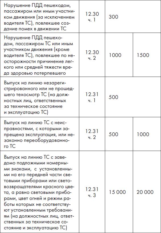 book методическое пособие по черчению раф работы