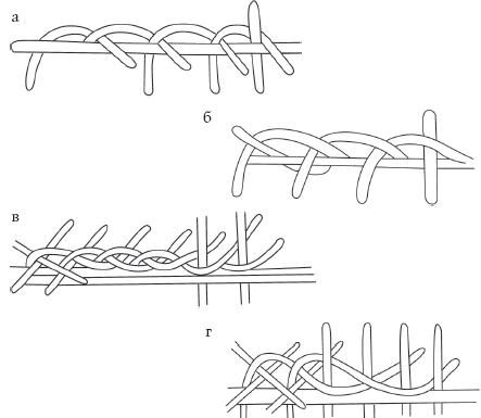 Плетение из соломки и других