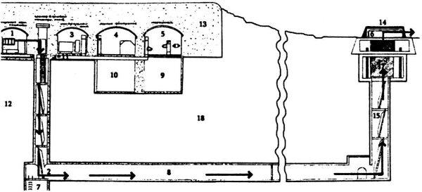 (Схема из книги Иванова В.Б.
