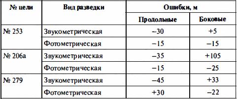 download успенский кафедральный собор