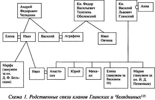 кризис в России 30–40-х