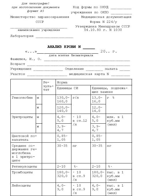 Инфекционных заболеваниях анализы крови Справка из онкодиспансера Улица Щепкина