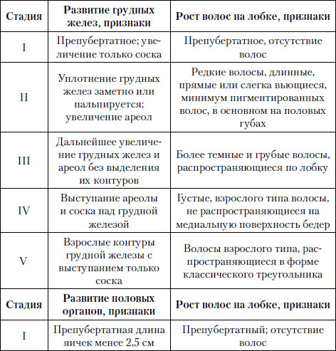 Анализы Крови И Мочи, Л.А Данилова.Rar