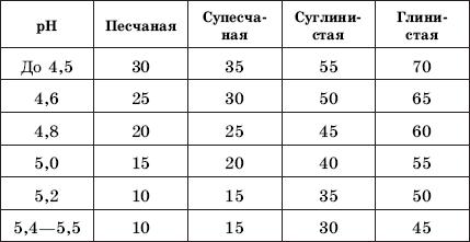 book Курс лекций по