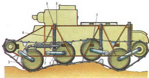 Книга: История танка (1916