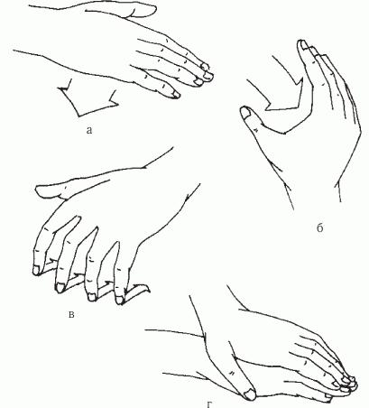 рук при отягощении кистью