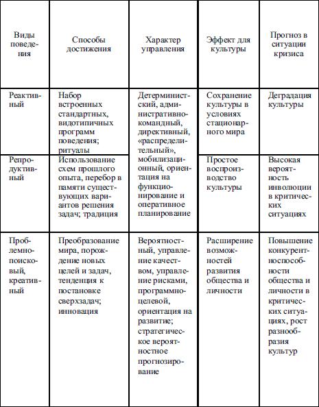 психология образования» в