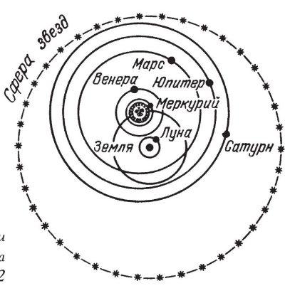 с Земли движение планет.