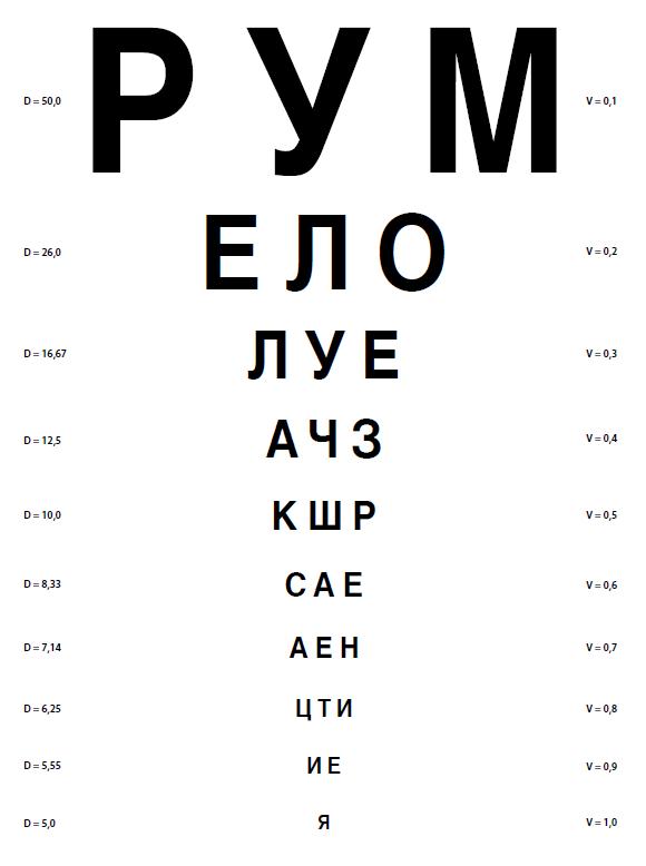 Линзы возвращающие зрение