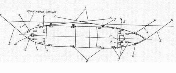 Книга: Общее устройство судов