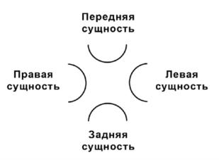 АллатРа