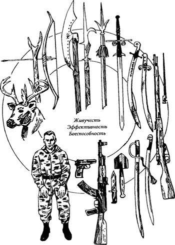 армейский рукопашный бой.