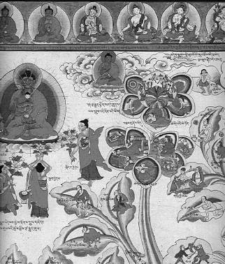 epub teachings of tibetan yoga