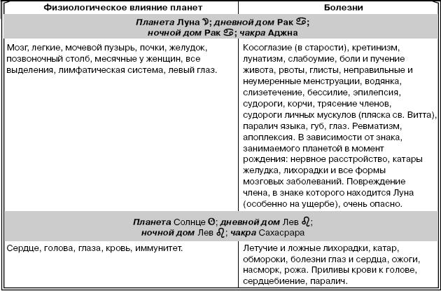 download ост р 211101 2009 основные требования к проектной и