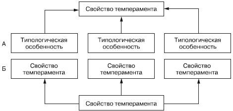 Pdf Concurrent Programming