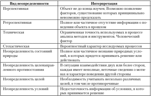 Психология риска