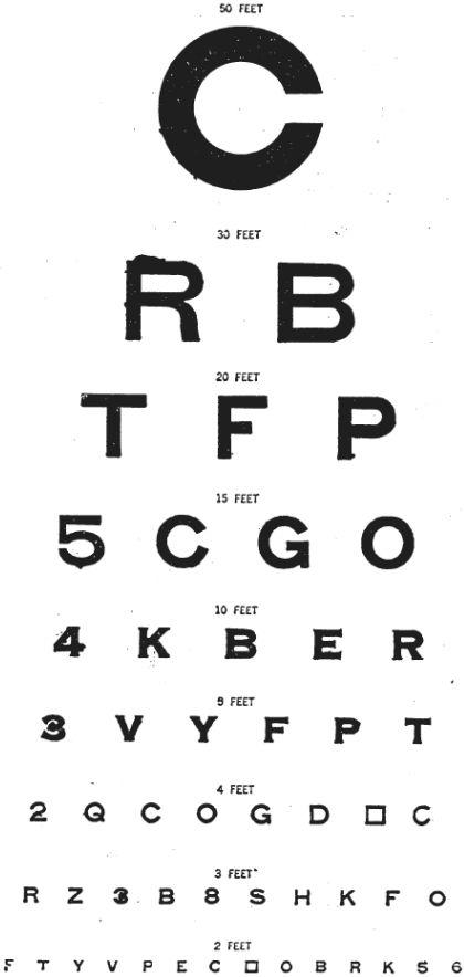 Книга: Совершенное зрение без