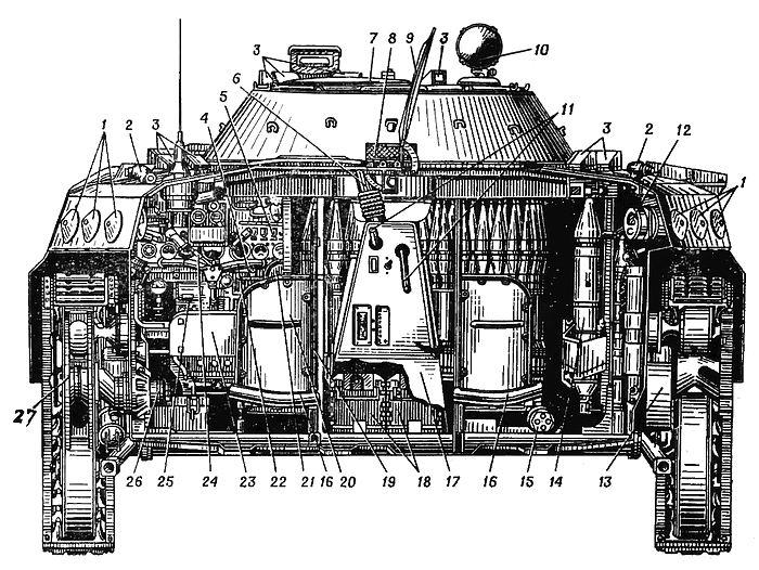 БМП-2 и БМП-3