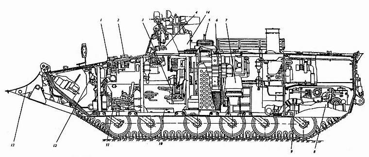 Книга: Боевые машины пехоты