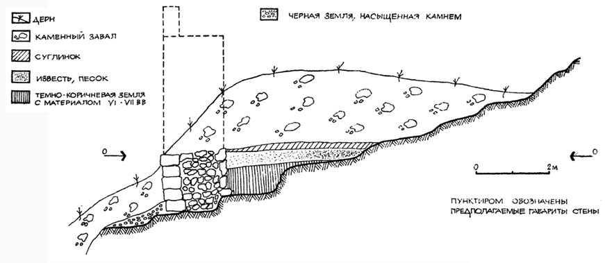 Крепостной ансамбль Мангупа