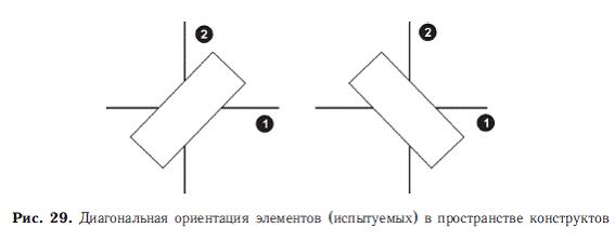 ebook practical aspects of finite element