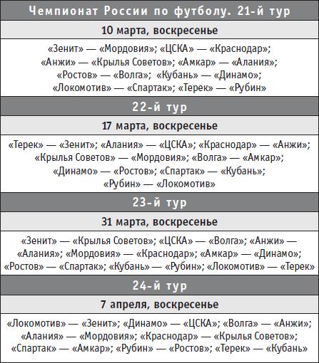 Книга Футбол-2013. Все главные футбольные события России на предстоящий год