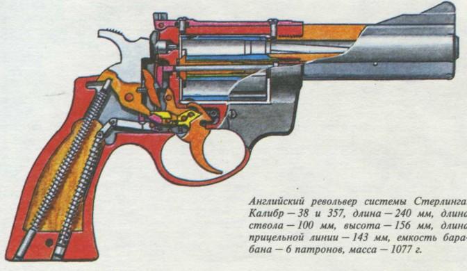 Кобуры для пистолетов и револьверов 60