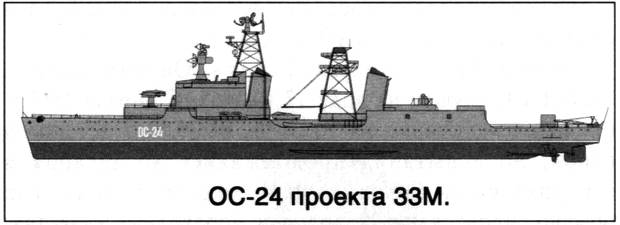 Советский ракетный крейсер. Зигзаги эволюции