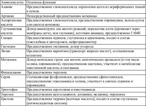 ebook Мой словарь