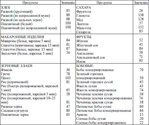 glyukofazh-lekarstvo-ot-diabeta-tsena