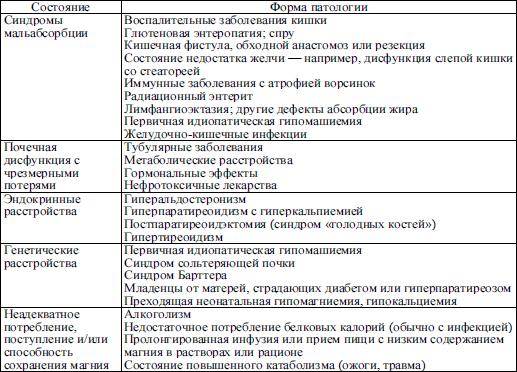 диетология повышение квалификации врачи всех специальностей