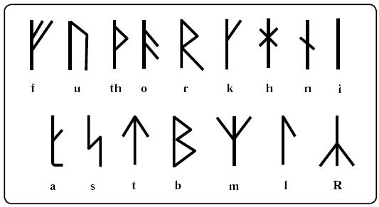 9 января знак зодиака